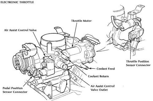 Jaguar Xk8 Xkr Mid Range Throttle Body Diagram C2a1444 And C2a1445